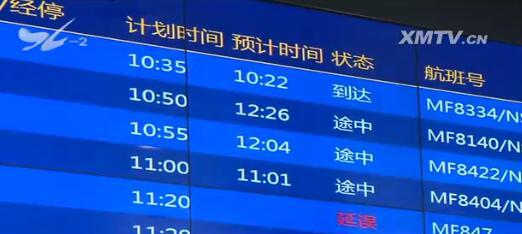 另外,今晨的大雾也造成厦门机场39个架次出港航班延误,2个航班被取消。上午9点,记者在T3航站楼看到,大部分离厦航班,被延误的时间在2个小时左右。机场方面也启动了大面积航班延误黄色应急响应,全力做好服务保障工作。上午十点以后,机场能见度基本达到起降标准,航班陆续开始恢复起降。今天,厦门机场也迎来了返程高峰,预计共计划执行航班541架次。   (新媒体编辑:汪珉钰) 热词: