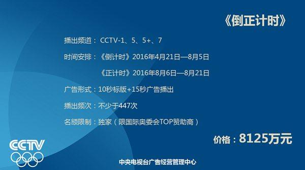 中央电视台2016奥运节目广告资源第二场说明会
