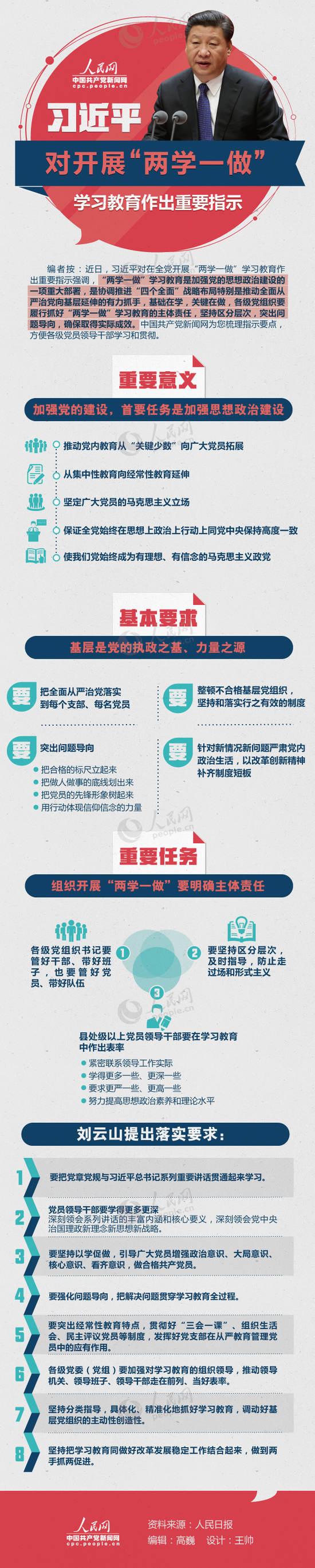 """【图解】习近平对""""两学一做""""学习教育作出重要指示"""