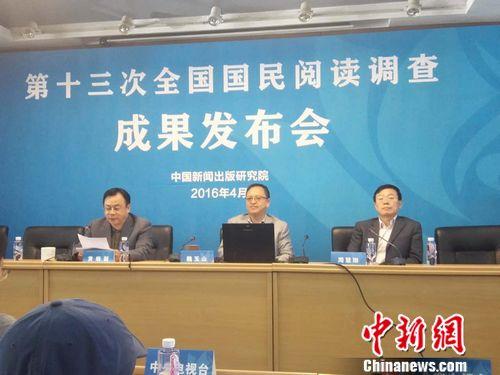Китайская академия печати опубликовала результаты 13-го национального исследования по чтению