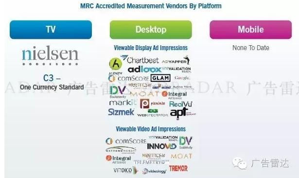 MRC(美国传媒统计局Media Rating Council)收录的三大平台监测系统情况对比