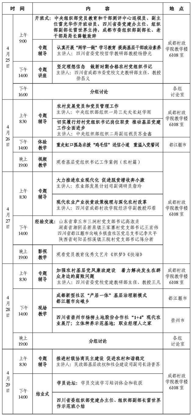 中西部地区农村党组织书记培训示范班