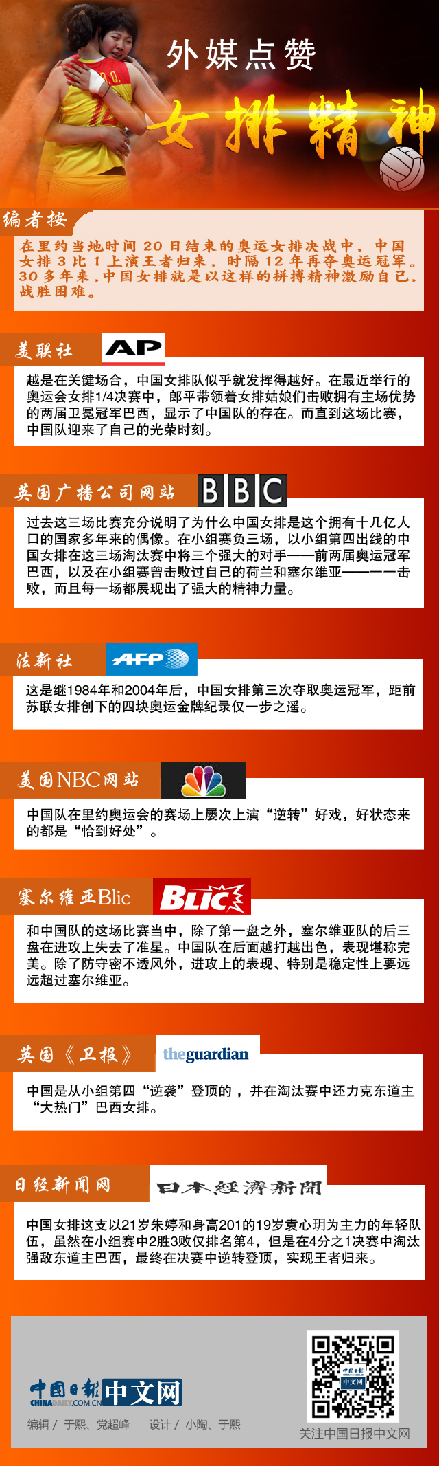 中国女排12年后再登顶 外媒点赞女排精神