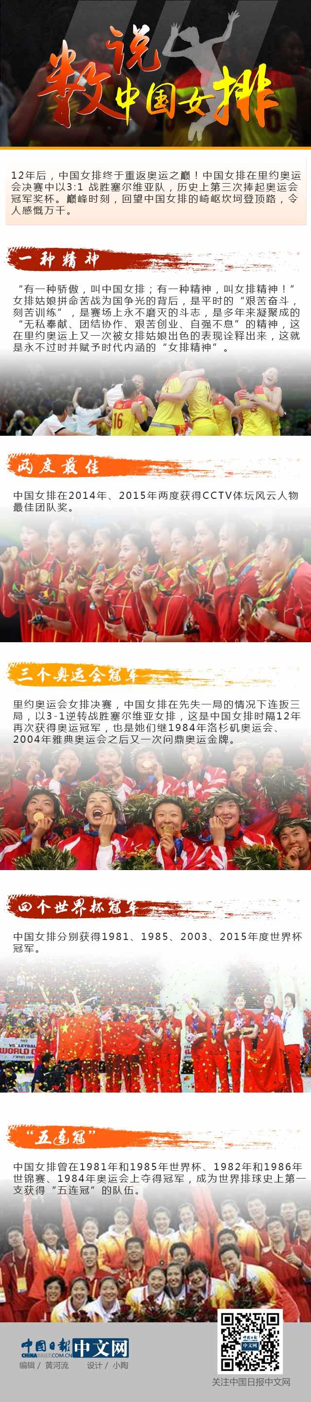 12年!中国女排里约重返奥运之巅 数说中国女排