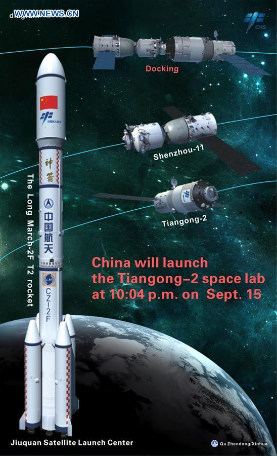 The graphics shows China will launch the Tiangong-2 space lab from the Jiuquan Satellite Launch Center in northwestern China