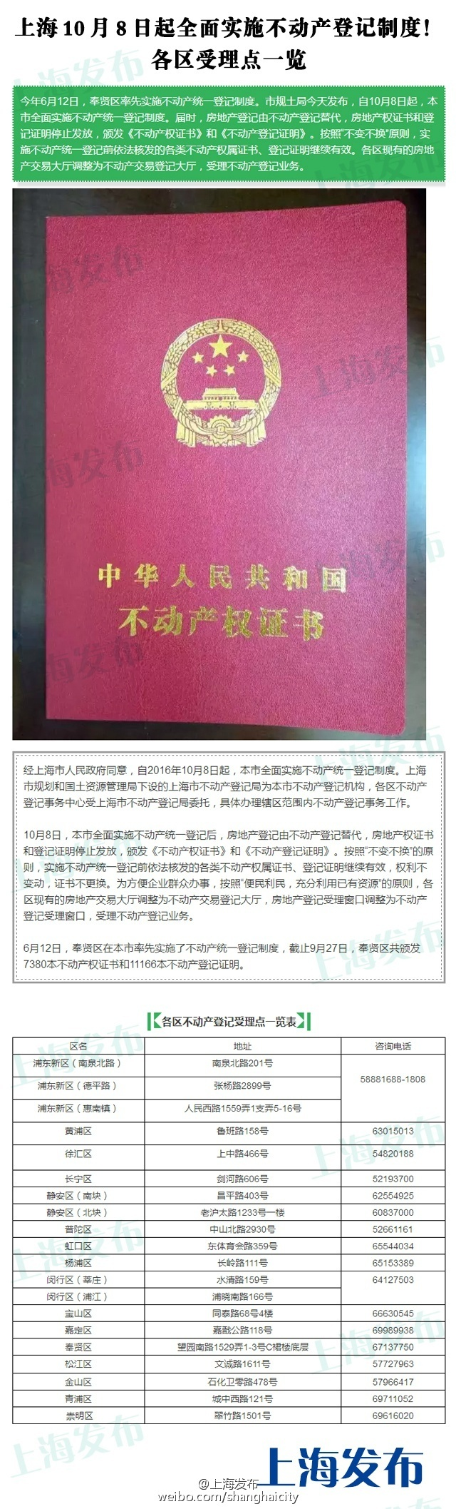 上海:明起实施不动产统一登记 房地产权证书停发,嗜血撒旦惹火妻