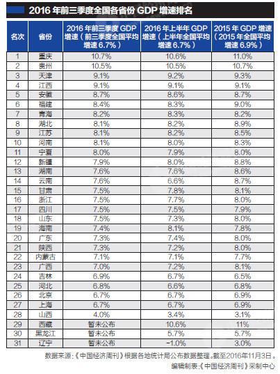 厦门各区gdp_厦门各区GDP,海沧区人均21万,思明区GDP1896亿(2)