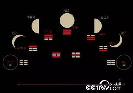 月相风景图