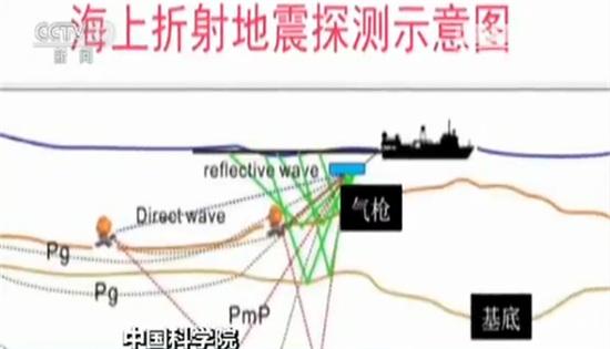 海底地震仪记录海底地震波动信号 为认识地球内部结构提供依据