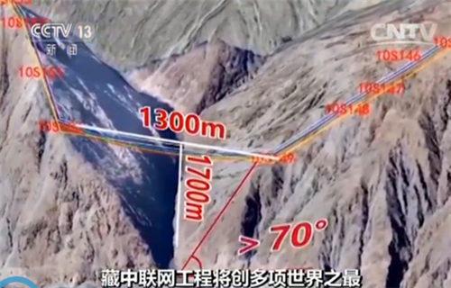 龙虎和登录西藏:藏中联网工程将创多项世界之最