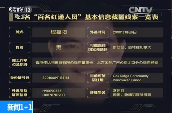 """《新闻1+1》:海外追逃最新版""""红色""""通缉令!"""