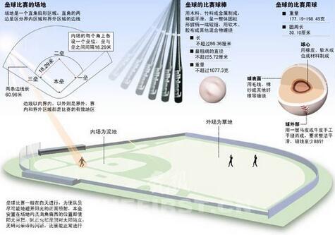 天津体育中心垒球场