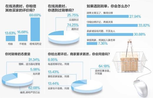 数据来源:人民网官方微博、强国论坛
