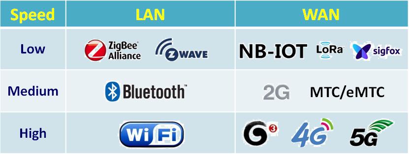 China's IoT infrastructure makes forward progress - CCTV