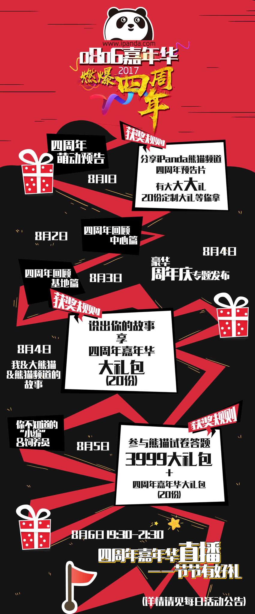 熊猫频道四周年庆生活动流程图