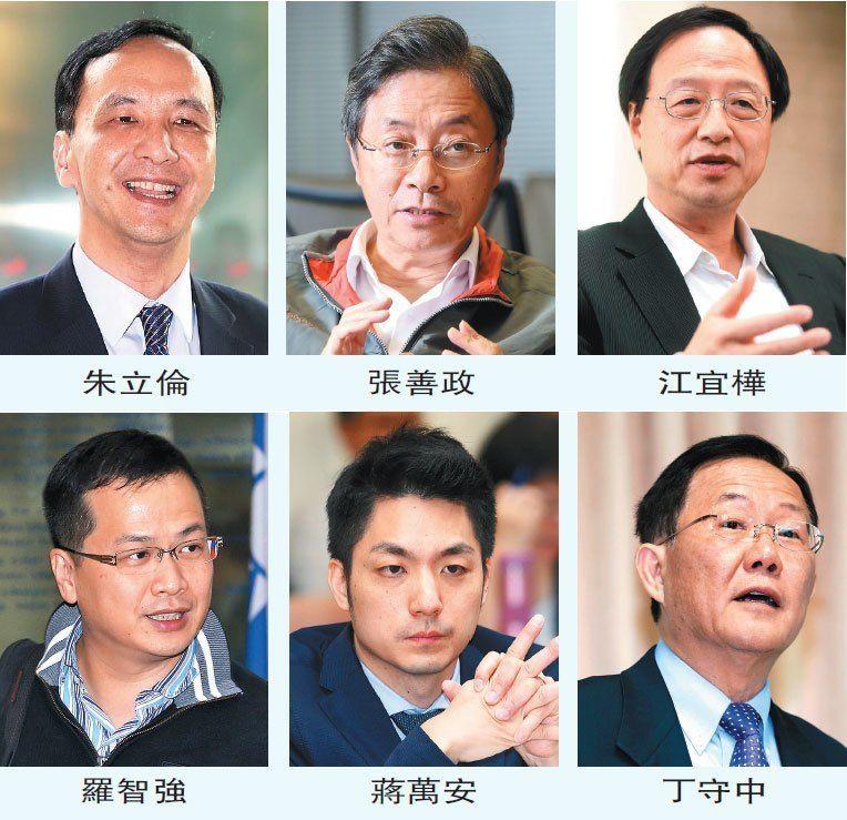 国民党台北选战暗涛汹涌,6大热门人选背后大佬势力较劲。