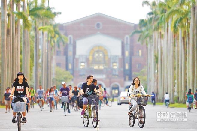 台湾大学校园