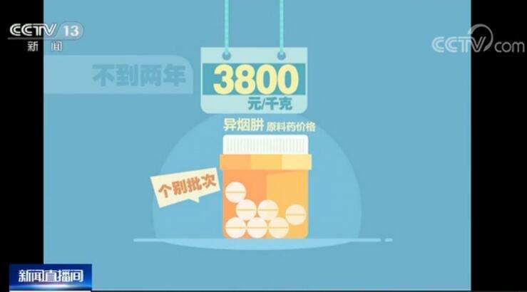 短缺药原料药市场垄断调查:市场被垄断 药价翻倍涨