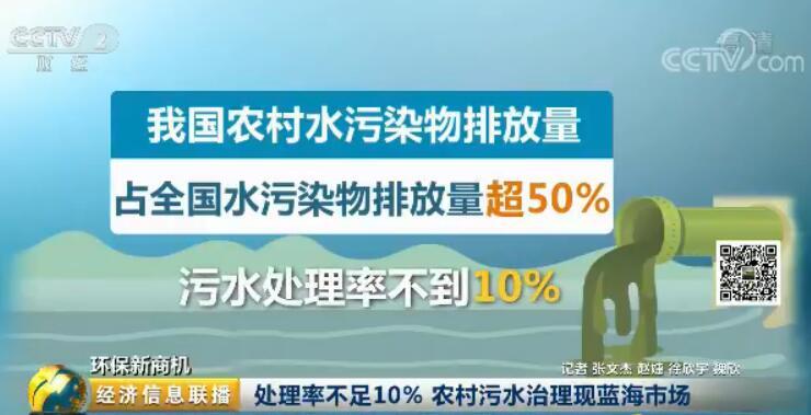 农村污水治理现蓝海市场