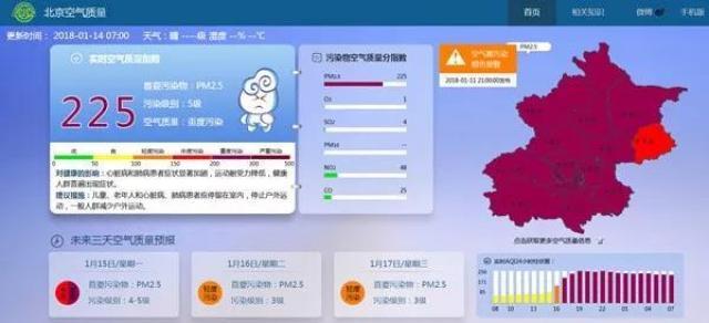 ↑14日7时,北京环境保护监测中心空气质量实况截图。