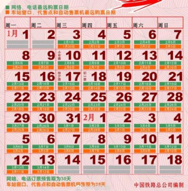↑资料图。图表来自中国铁路总公司官方微博。