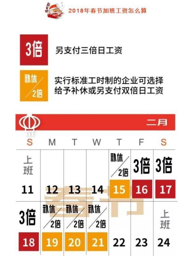 """↑图片来自""""上海人力资源和社会保障""""微信公众号"""