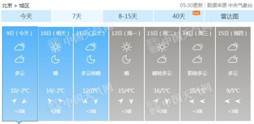 今起至下周三北京最高温进入两位数_昼夜温差超10℃