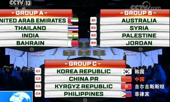 再遇老对手!2019年亚洲杯分组对阵揭晓 国足签