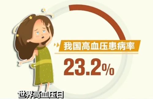 世界高血压日:我国高血压患病率23.2%