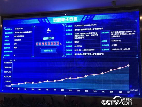 远程电子竞价,方便了企业,也让国有资产大幅增值。(孔华/摄)
