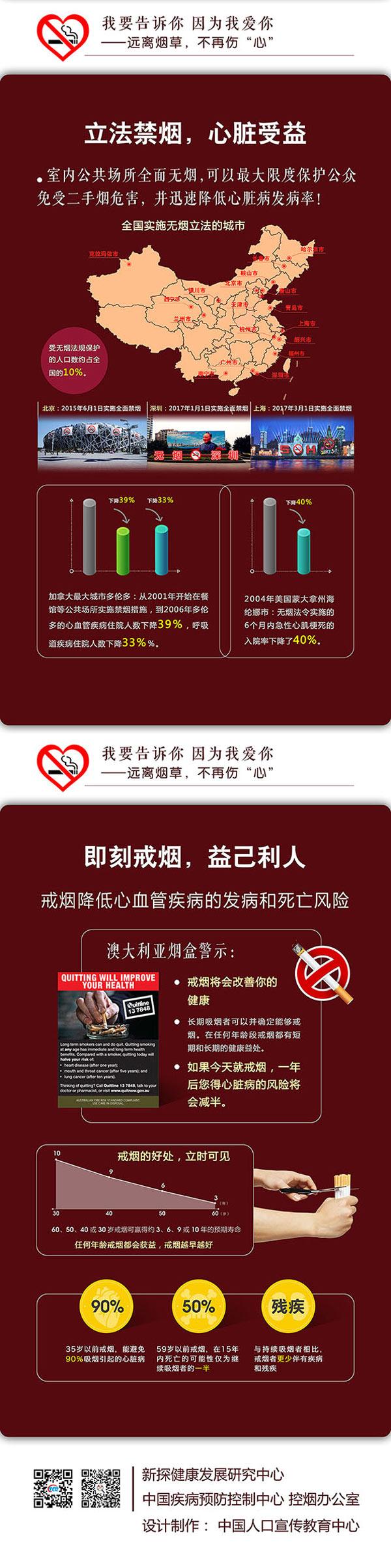 """5·31""""世界无烟日""""又双叒叕来袭!让我们一图弄清:吸烟如何搞坏心脏。"""