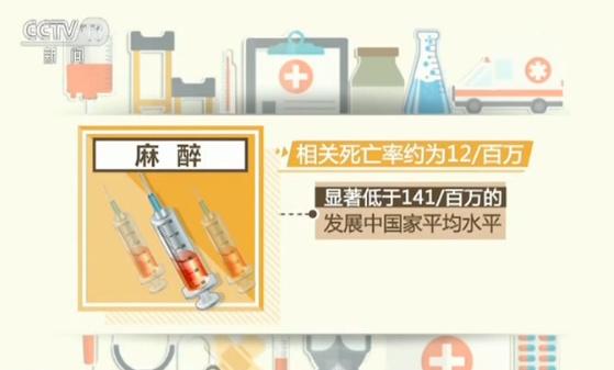 我国医疗质量全球排名跃升12位