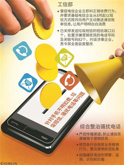 垃圾短信退订套路深 工信部将开展整治骚扰电话专项行动
