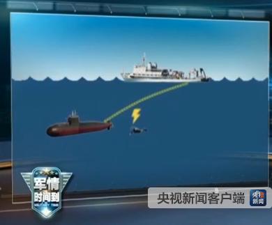 当一艘潜艇失事后该如何救援 这支部队用行动告诉你