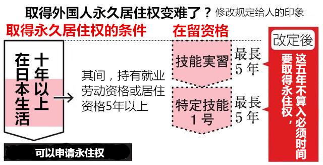 (图源:朝日新闻)