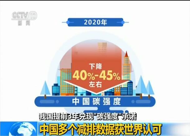 """我国提前3年兑现""""碳强度""""承诺 累计节能量占全世界的50%以上 中国多个减排数据获世界认可"""""""