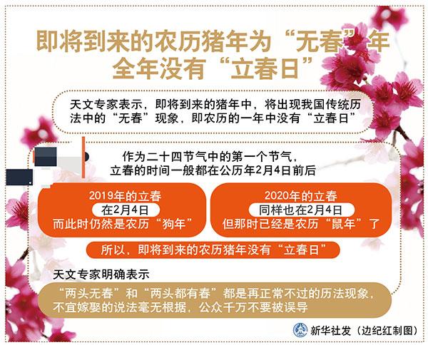 """即将到来的农历猪年为""""无春""""年 全年没有""""立春日"""" 新华社发 边纪红 制图"""