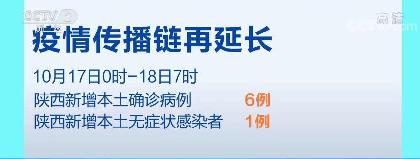 上海7人旅游团传播链路线 2名上海游客并非检测阳性后擅自出游!