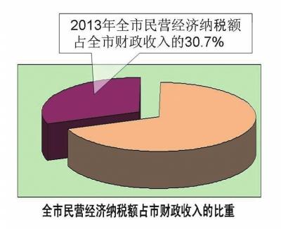 中国gdp增长率_中国主席_中国民营企业gdp