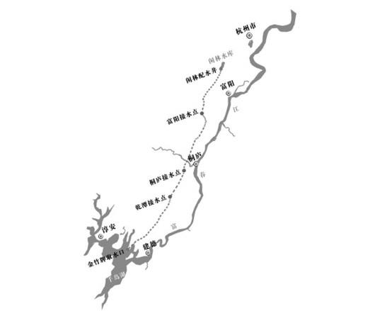 杭州市第二水源千岛湖配水工程示意图