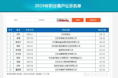 北京今年积分落户6007人入围官方解析什么人排名靠前