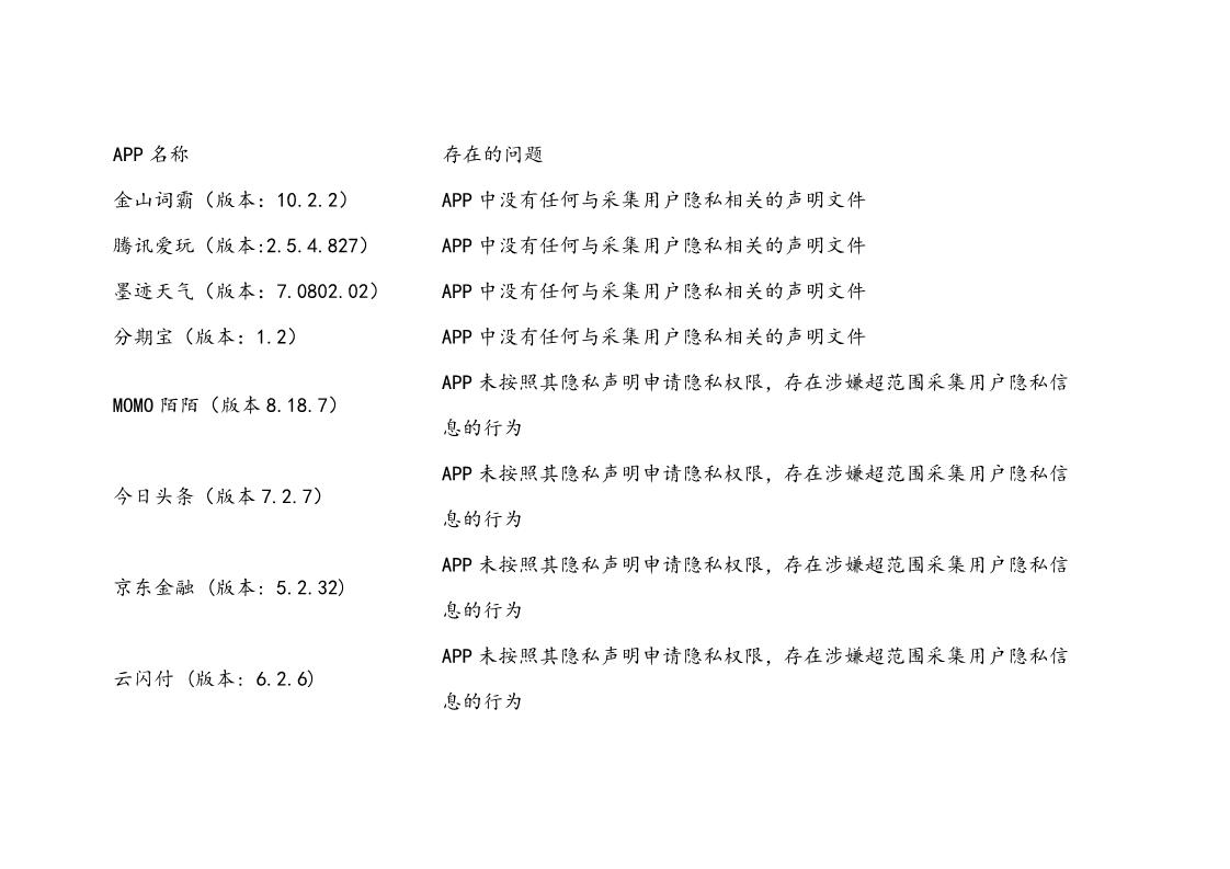 国家计算机病毒中心发布违规APP和SDK  金山词霸等知名APP榜上有名