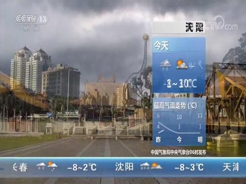 《早间天气预报》 20200221