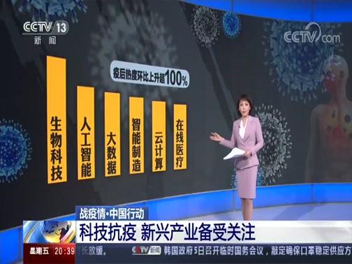 [东方时空]战疫情中国行动 科技抗疫 新兴产业备受关注