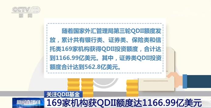 国家外汇管理局启动年内第三轮QDII 多家公募基金位列其中
