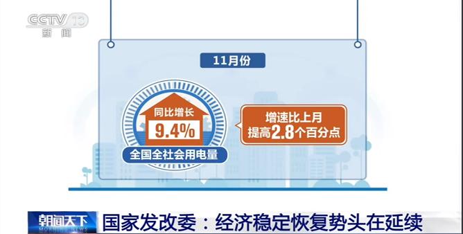 用电量同比增长9.4% 我国宏观经济延续稳定恢复势头