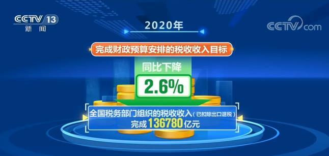 2020年全国税务部门组织社保费收入3.8万亿元 完成预算目标