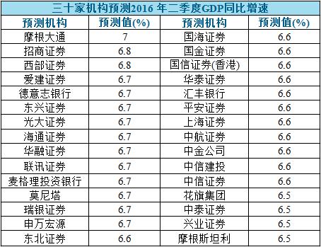 河北2021二季度gdp_2021年一季度GDP发布 实现30年增长最高,3点因素至关重要