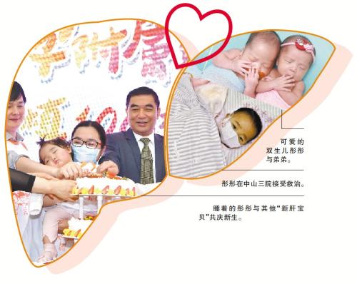 妈妈捐肝 外婆阻拦:我也要我女儿健康