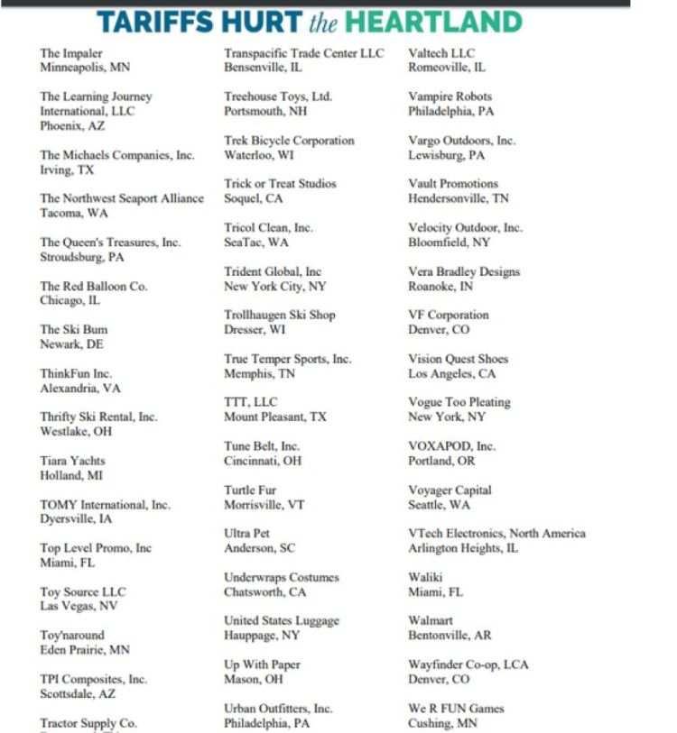 (图为这600多家上书特朗普的企业的部分名单)